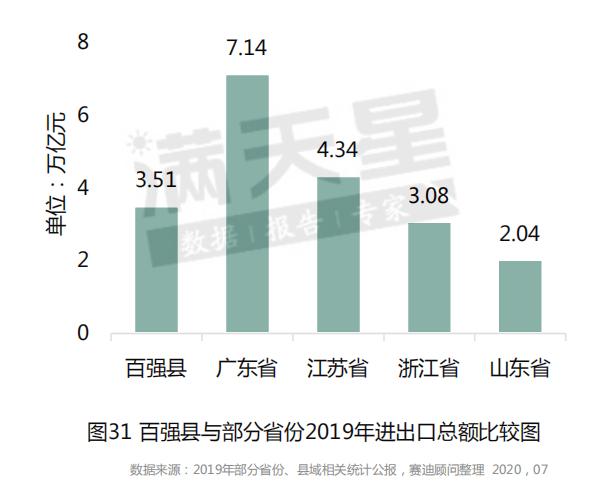 盐亭县人均gdp2021_烟台的真面目,是时候揭开让大家知道了(3)