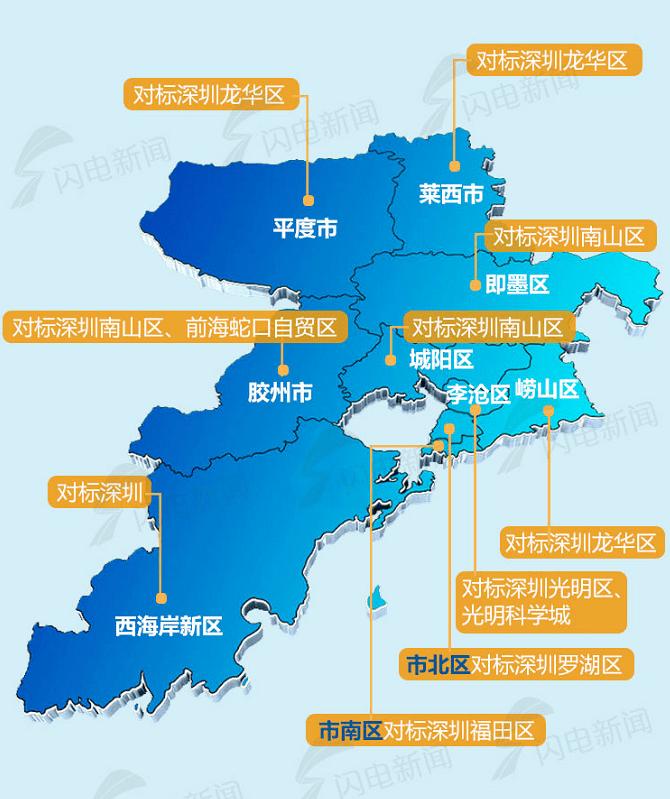 """从""""学深圳、赶上海""""到""""对标全球"""",青岛如何借势迈向""""国际大都市""""?"""