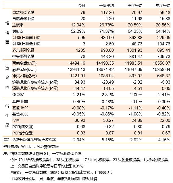 沪指震荡收红,银行股强势领涨
