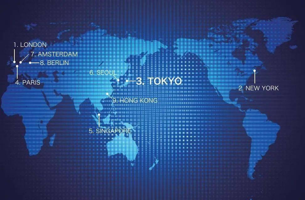世界gdp排名2022_gdp排名世界