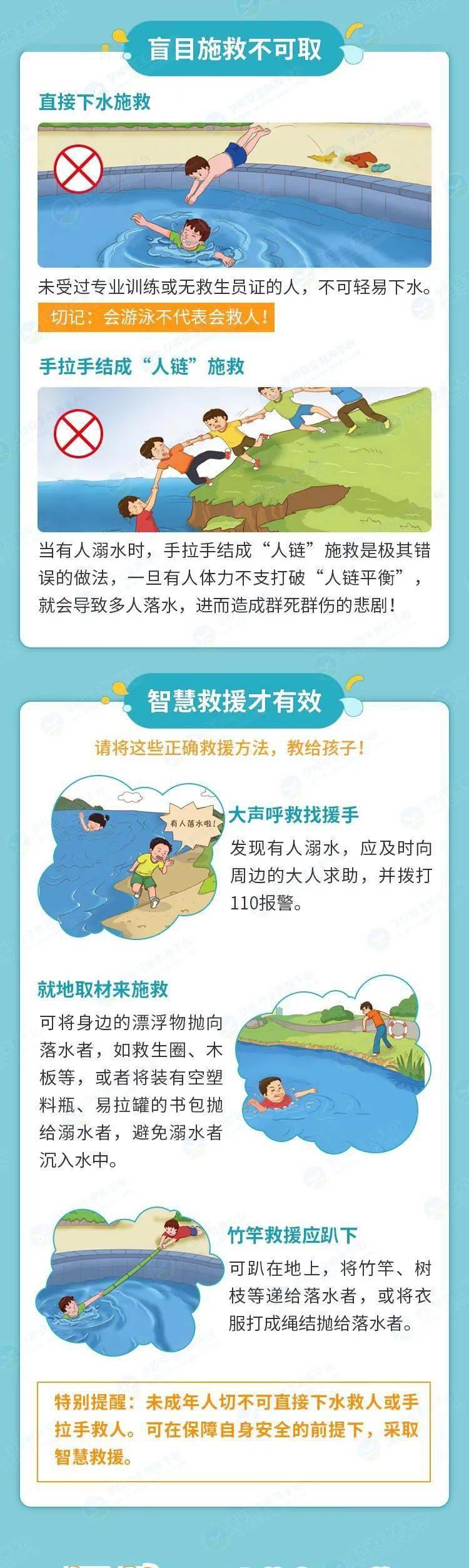 5岁妹妹溺水,8岁姐姐拼死营救,结果......