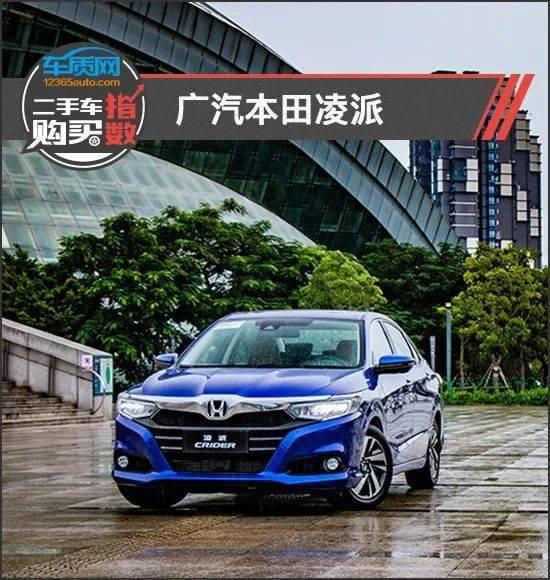 二手车购买指数:广汽本田领牌