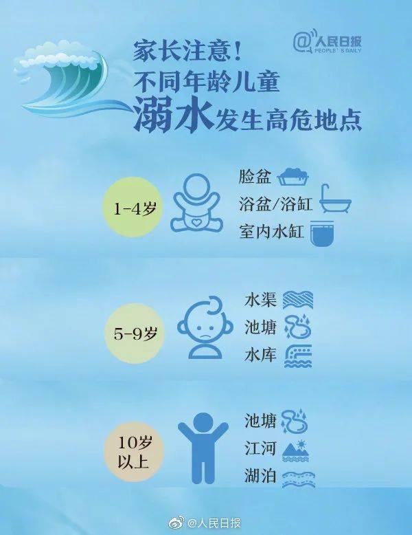 12岁女孩游泳时溺水,呼吸心跳均停,幸好有他们