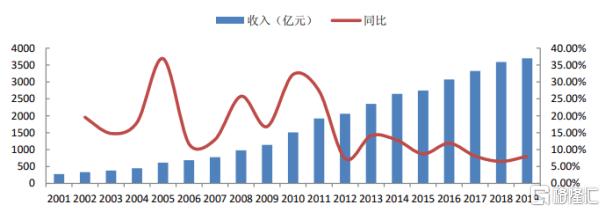 """中国""""神油""""!市值超5300亿的海天味业是如何捧出来的"""