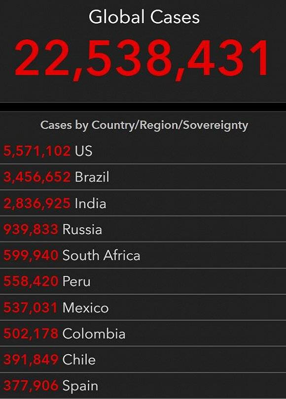 1亿人口传染了新冠肺炎_新冠肺炎一传多传染图