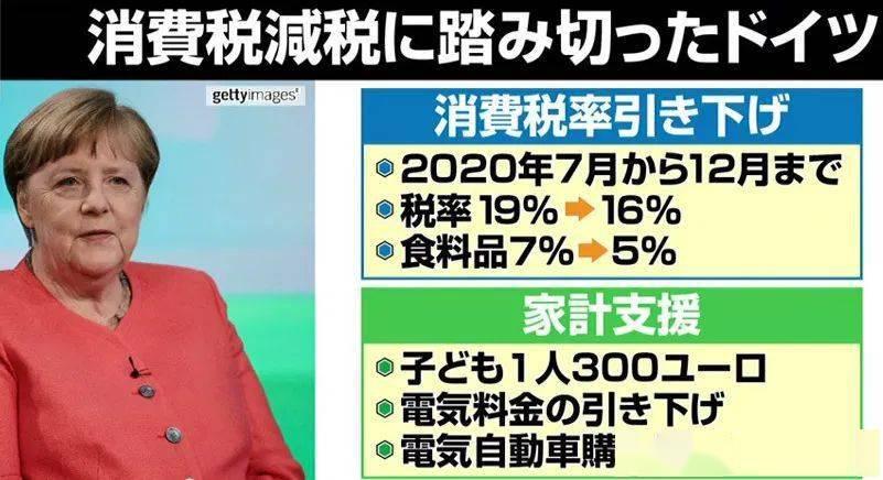 日本gdp_日本确定GDP增长目标计划2022年春季前恢复至疫情前水平