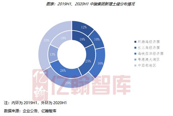 大湾区经济总量比长三角小_粤港澳大湾区图片(3)