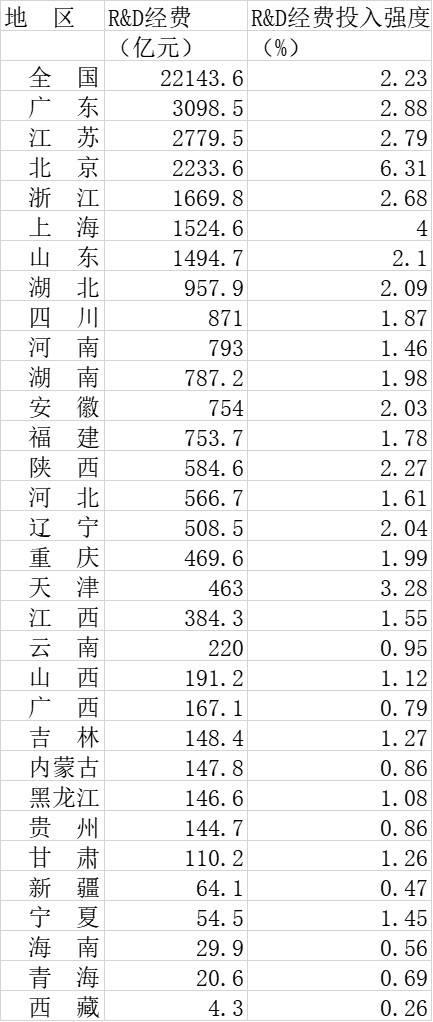 衡量一个国家经济总量的标准_怀孕一个月b超图片