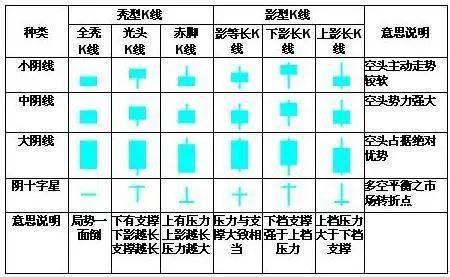 图片[4]-K线是什么?K线的种类解析,K线的48种类型图形全解析来了-图灵波浪理论官网-图灵波浪交易系统