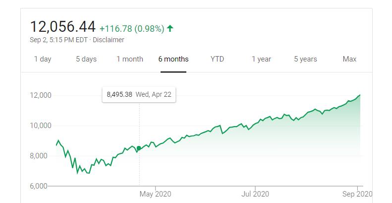 经济总量增长乏力_经济