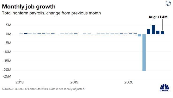 科技股拖累美股早盘下挫 纳指跌幅超5%两日累跌逾千点