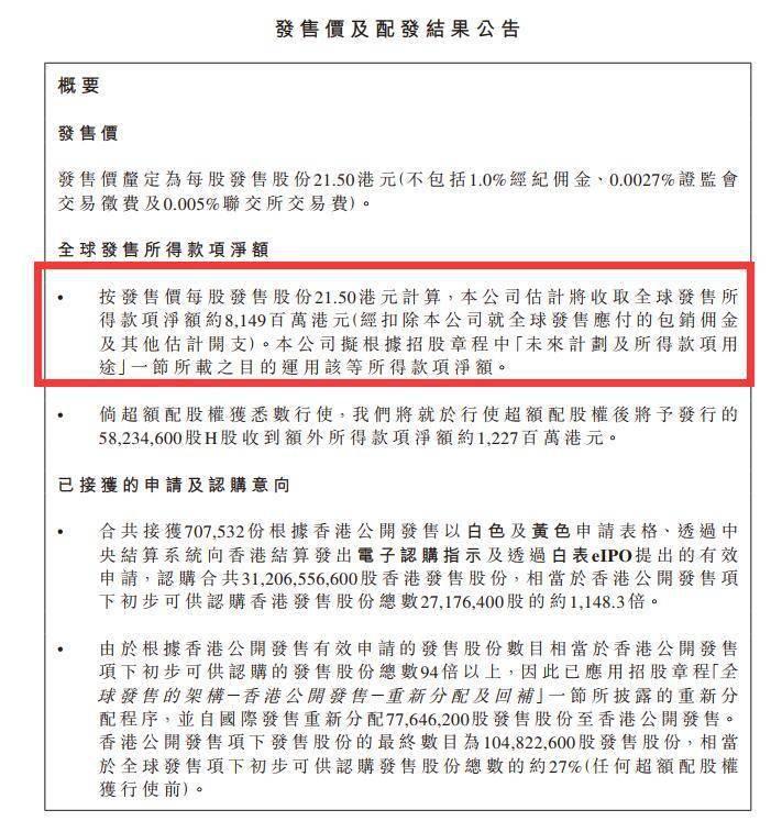 农夫山泉香港IPO定价21.5港元/股,募资81.5亿港元