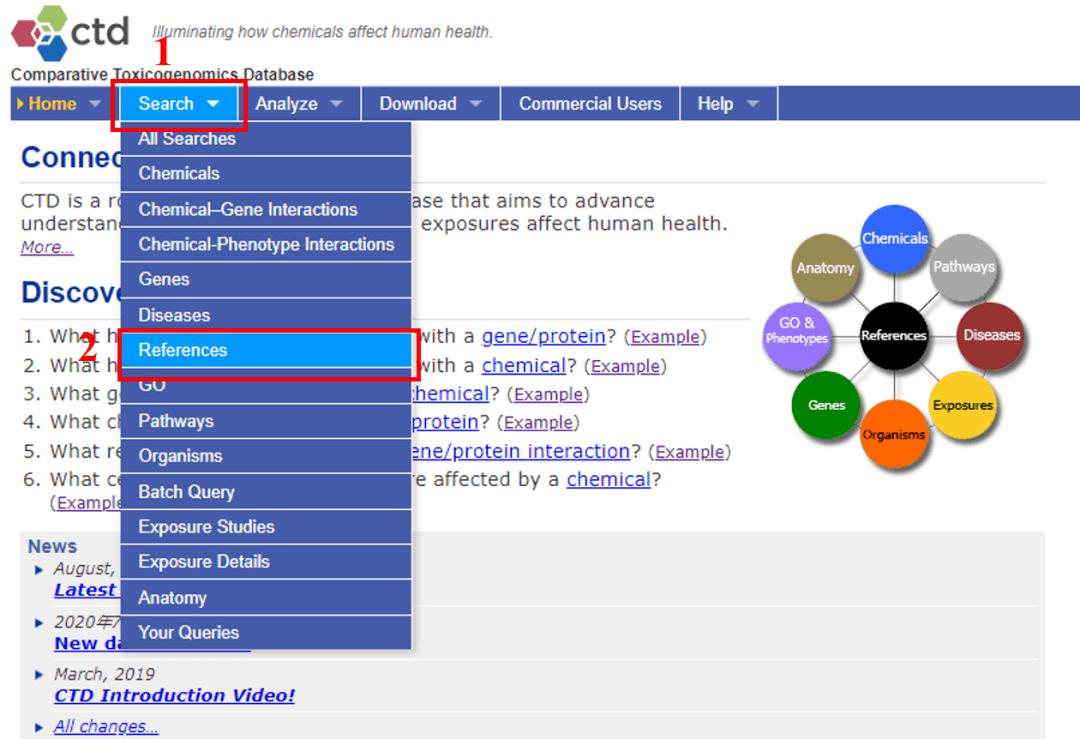 比较毒理学数据库 (CTD,Ctdbase)依据基因、药物进行查找研究详解