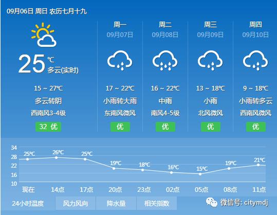 """十号台风""""海神"""" 马上杀到牡丹江!-爱体育网站(图1)"""
