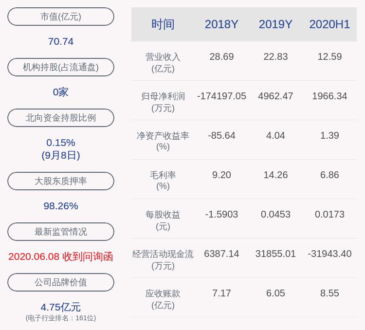 停牌!达华智能:筹划控股权变更股票9月10日起停牌