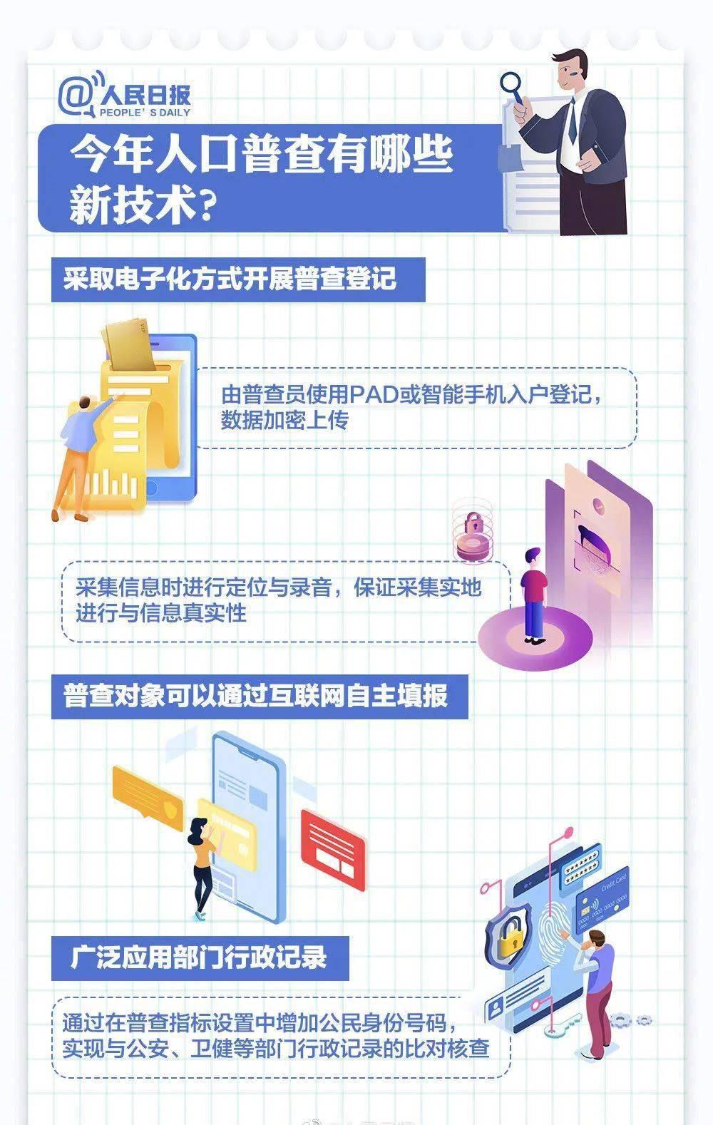 人口普查是哪个部门_中部人口第一大城 易主 了 郑州缘何问鼎