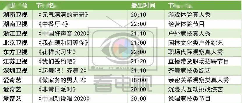 周末综艺看点||浙江卫视《百度好奇夜》直播,湖南卫视推新综带货国货