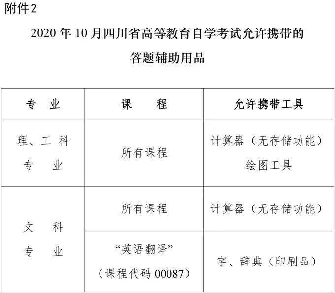 四川省2020年10月高等教育自学考试通告(二)