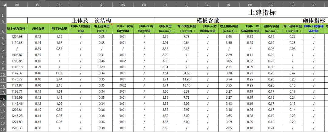 参考模板来了!如何从大数据角度分析模拟清单