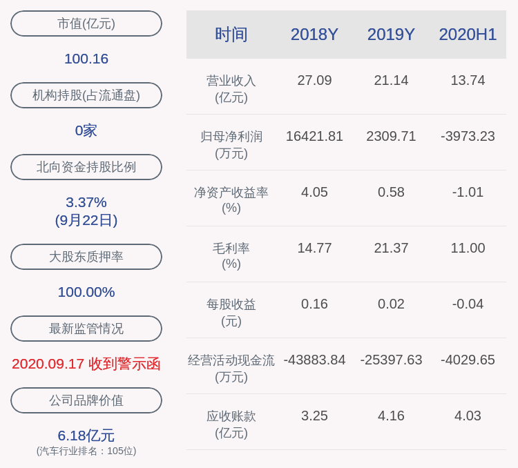 [交易异动!金固股份:近3个交易日上涨21.18%]
