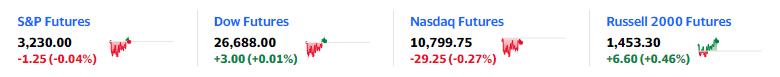 【什么原因?全球资金疯狂涌入美元:黄金或很快再重大破位 为何市场随时可能崩盘?】