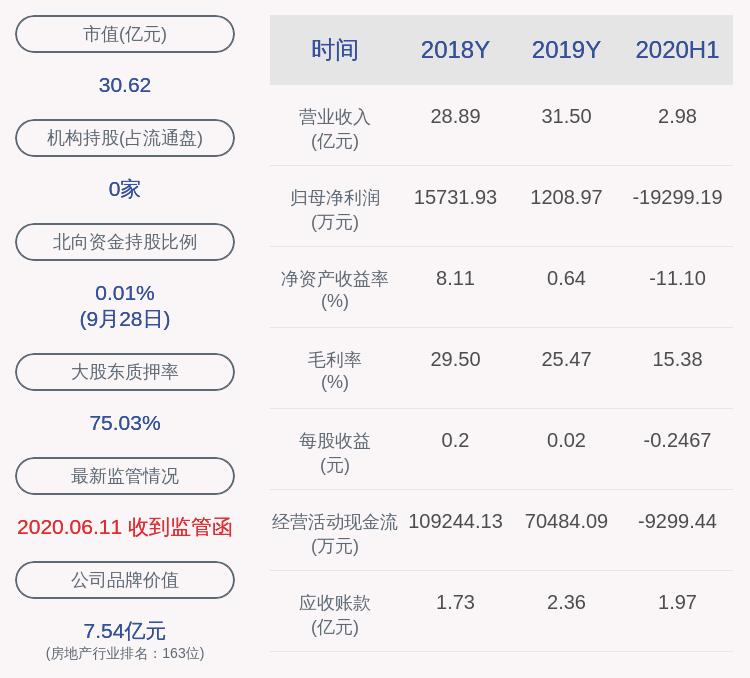 _京汉股份:子公司获得政府专项资金奖励300万元