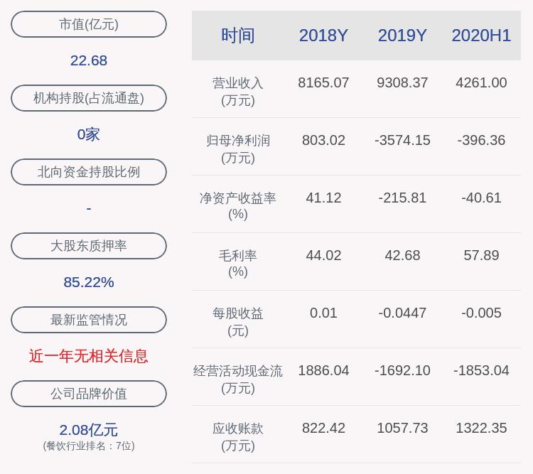 ST云网:执行总裁王禹皓辞职