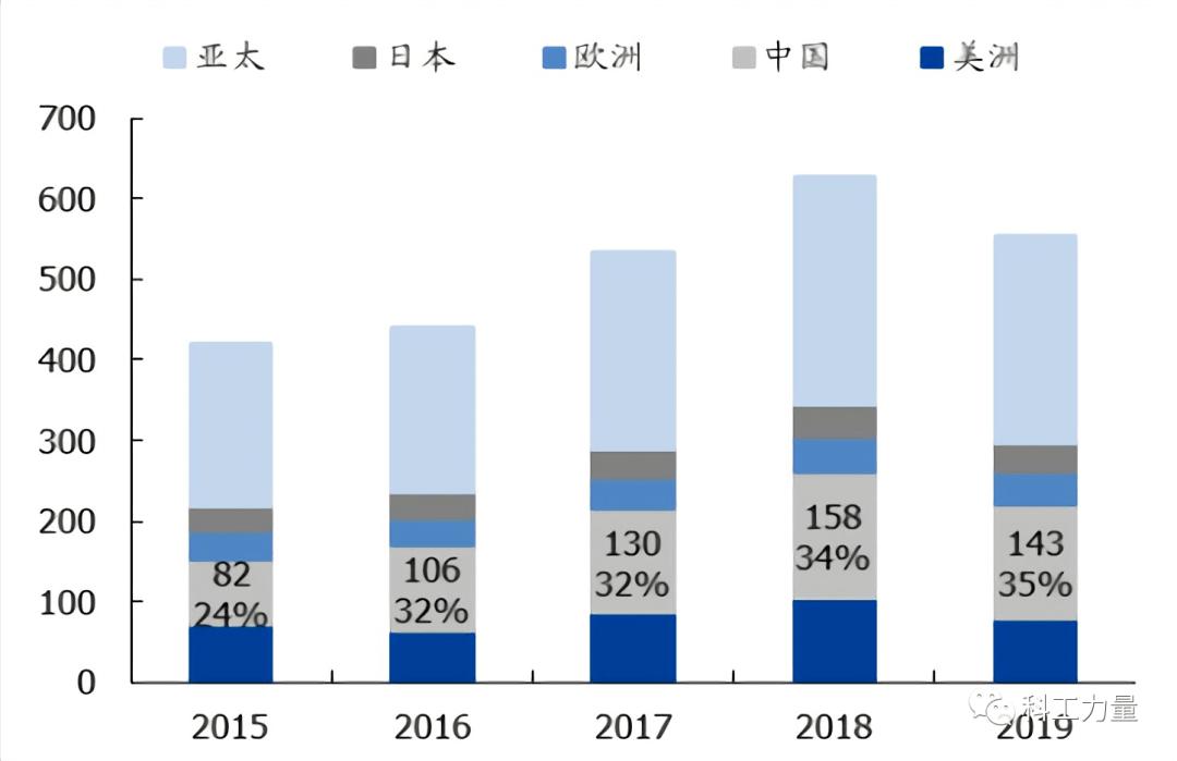 中国9万亿投资半导体,万家企业转型?为何这是一则谣言