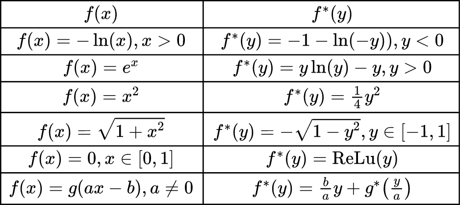 normrnd产生随机序列的原理_电产生的原理图解