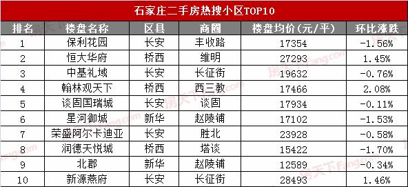 乡村住房数量与人口_人口普查