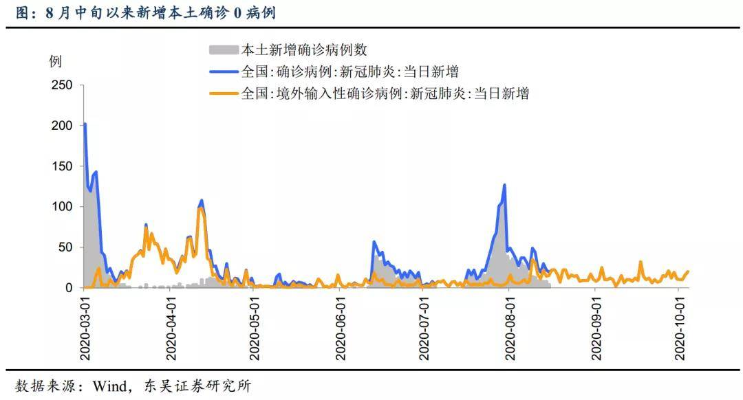柳州GDP破6千亿_GDP突破6千亿 这个区将成深圳 超级中心 ,在建13个新地标