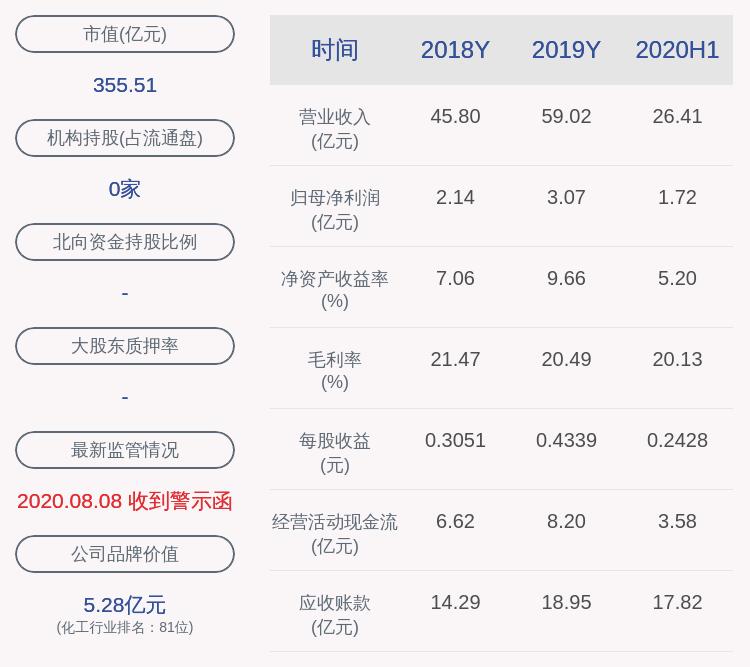 宏大爆破:副总经理林伟佳辞职