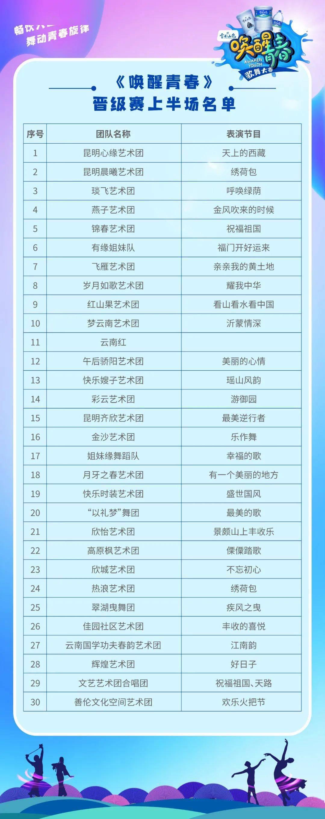 """""""叫醒青春""""晋级赛演出节目表""""BC体育游戏首页""""(图1)"""