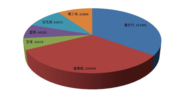 2021年仁寿县gdp_仁寿乡镇GDP排行 看看你们那里有好多