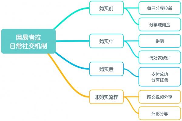 详解考拉海购,看跨境电商行业