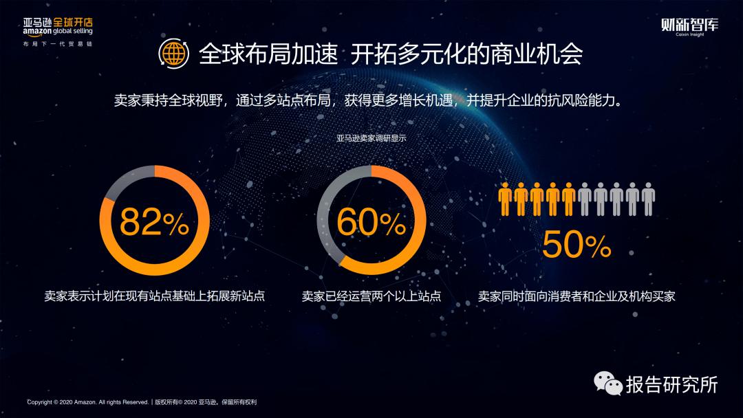 2020中国出口跨境电商行业趋势分析报告 电商运营 第8张
