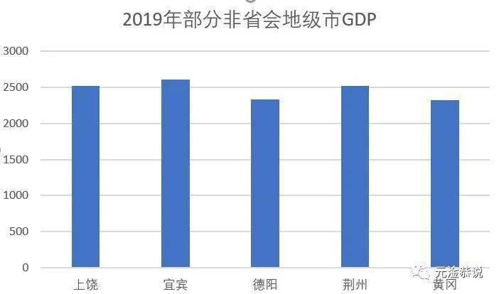 2020江西经济总量_江西经济管理干部学院