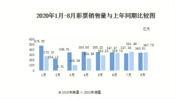 洛舍镇gdp多少亿元_全省专业镇GDP破1.2万亿