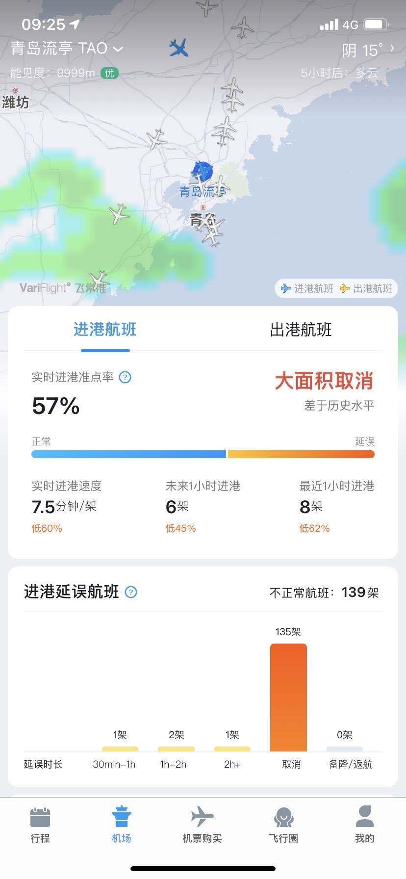青岛流亭机场已取消243个收支口岸航班