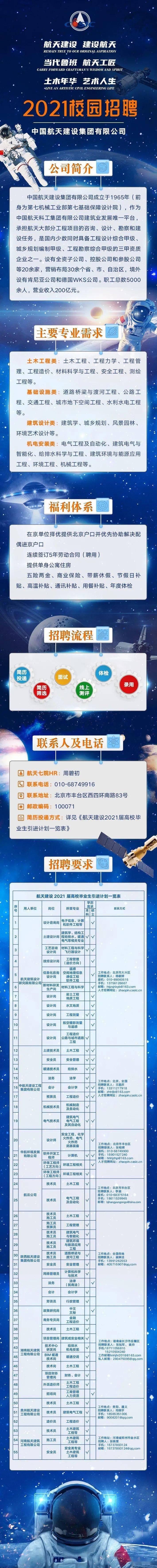 """[2021校园招聘]筑梦航天星海!航天建设的""""岗""""等着你来! 小学生共筑中国梦"""