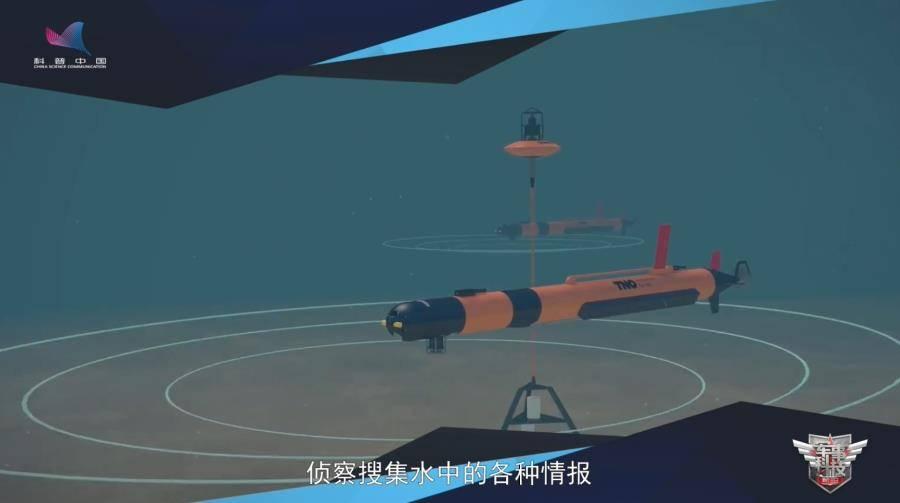 《世界军事强国海上力量特点》⑦各国海军发展体系中的无人潜航器