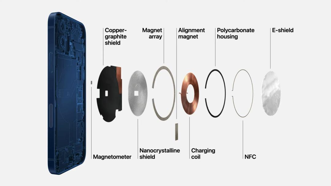苹果给 iPhone 12 加了块小磁铁,还想用它再造一个配件生态