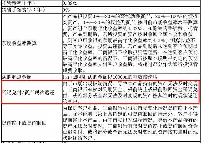 工行代销鹏华聚鑫资管计划违约追踪:48%本金已转为工行理财,免销售手续费