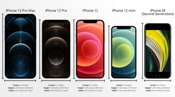 iPhone 12 mini大火,电池续航不再重要?