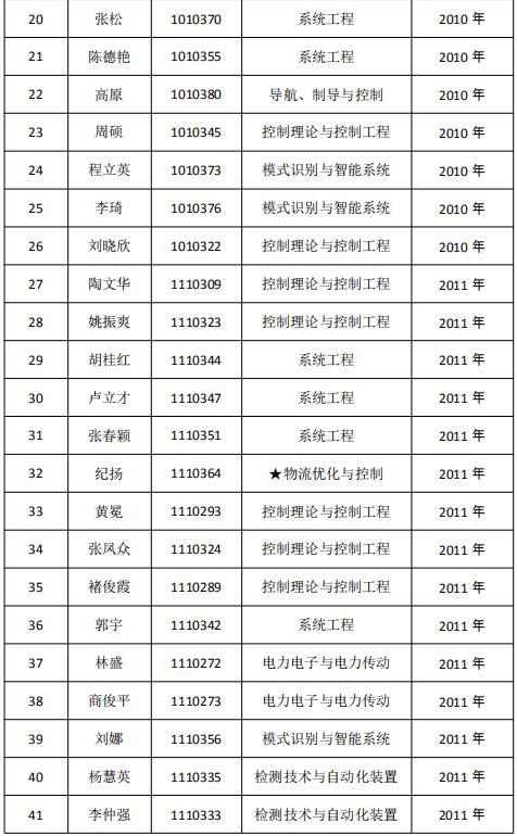 恒达首页东北大学拟清退52名超最长学习年限博士生,一人已读博18年 (图2)