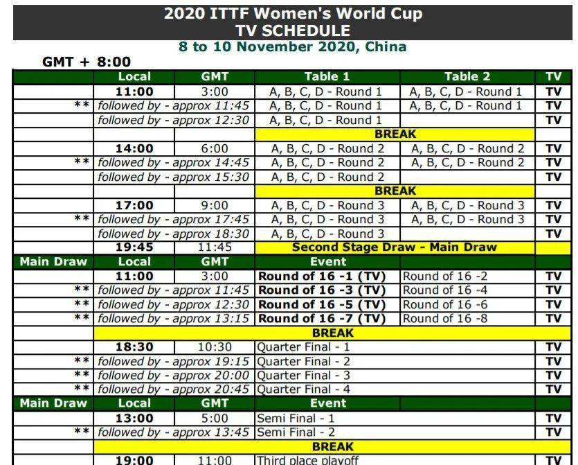 2020国际乒联世界杯11月开