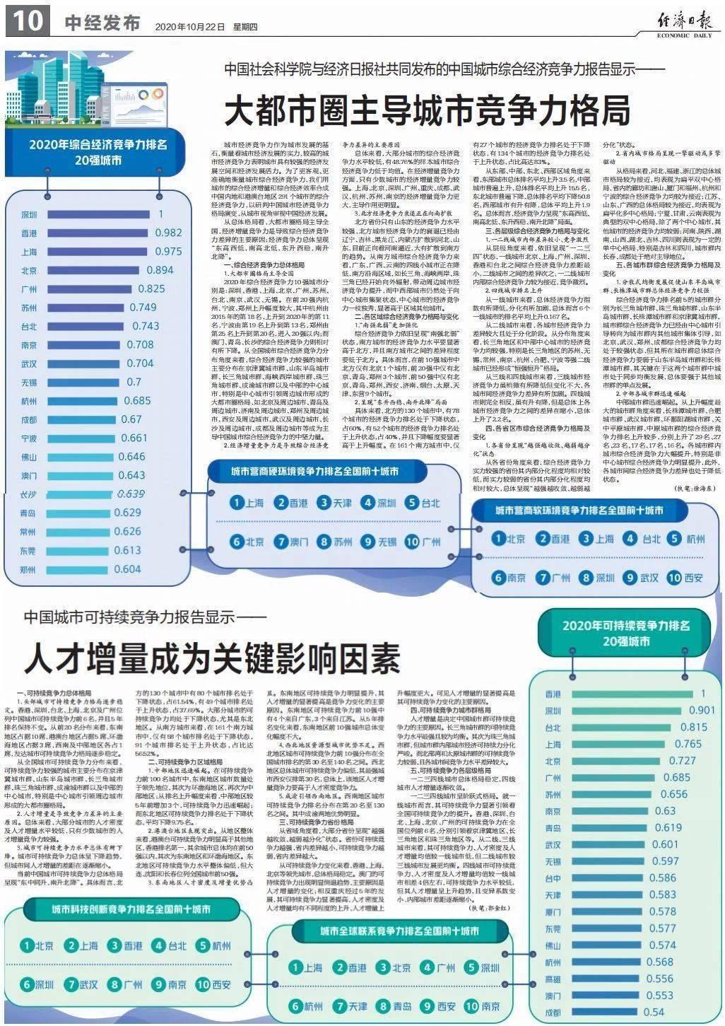 广东经济综合实力总量持续_广东兴华综合医院图片