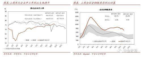 中金公司:境内外汇持有意愿上升     第6张