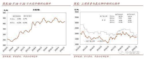 中金公司:境内外汇持有意愿上升     第12张