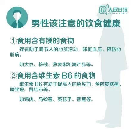 中国男性健康日